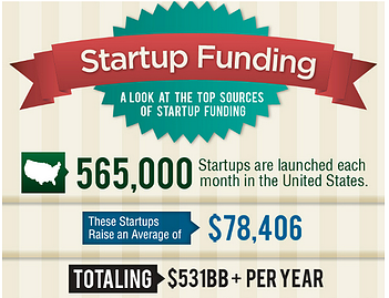 funding-for-startups-1